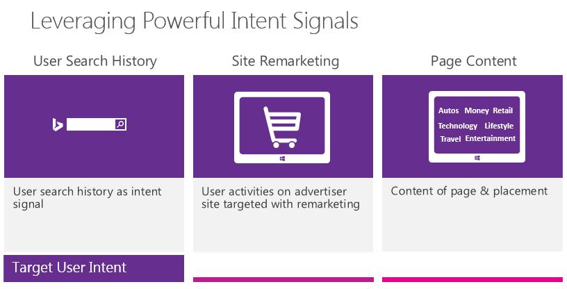 Bing native ads explanation slide of intent signals