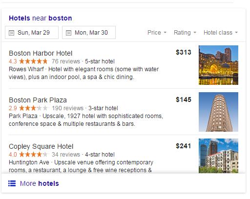 Hotel marketing AdWords hotel ads