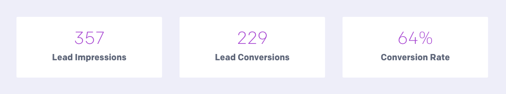 marketing quiz conversions