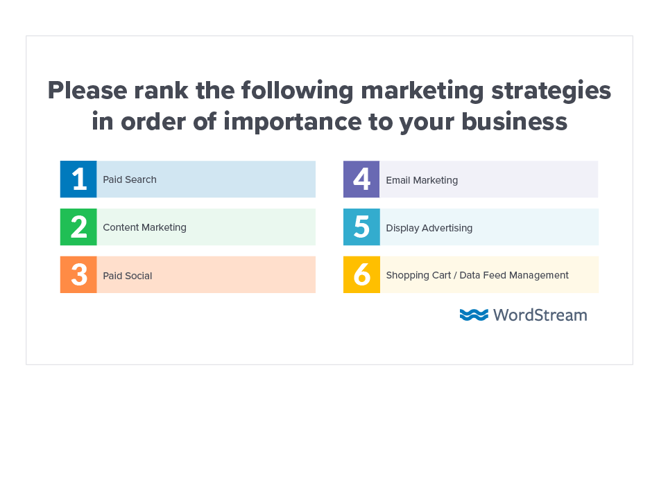 Online Advertising Landscape 2019 Marketing Strategy