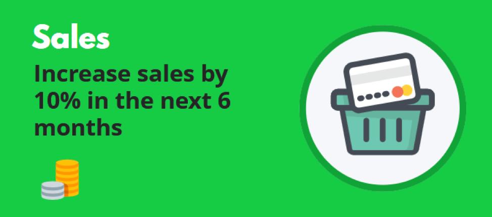 Marketing objectives sales objectives