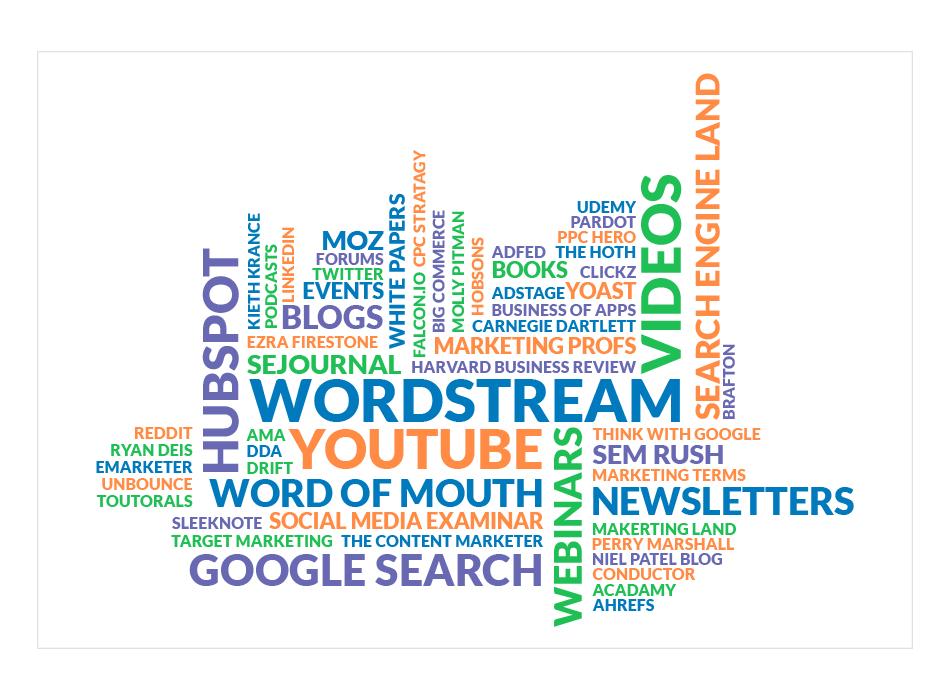 Online Advertising Landscape 2019 Marketing Resources