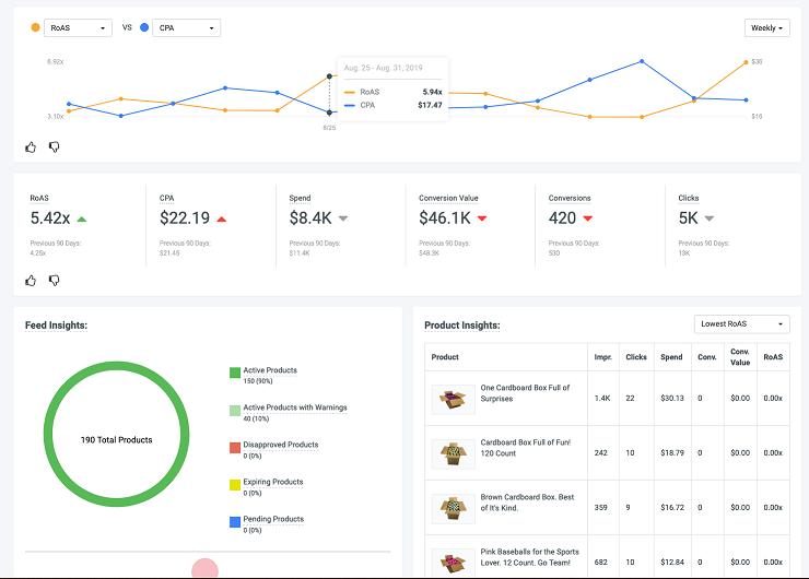 WordStream Advisor's ecommerce dashboard
