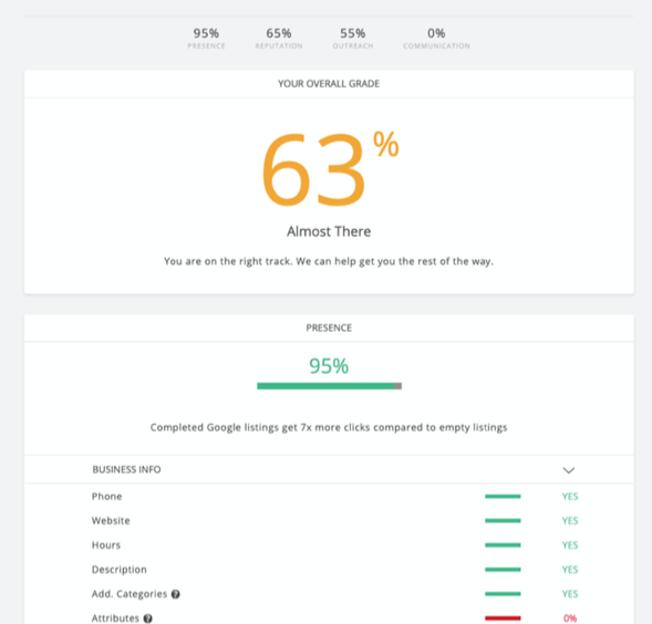 get set up for google my business success gmb grader sample report