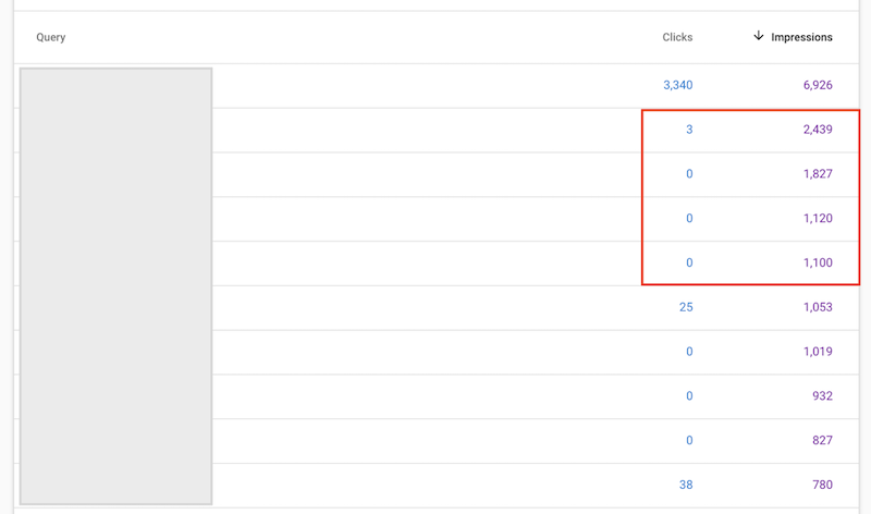 google ads optimization search console