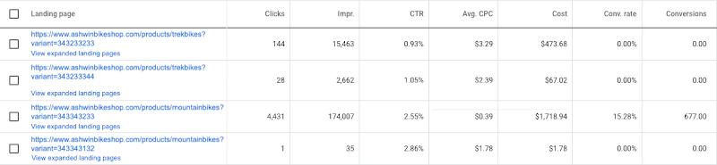 google-my-business-improvements-shopping-landing-page-data