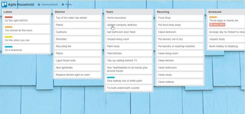 trello mobile marketing tools