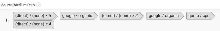 example path in Google Analytics