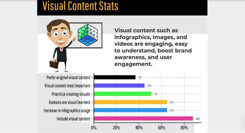 visual marketing tools customize template
