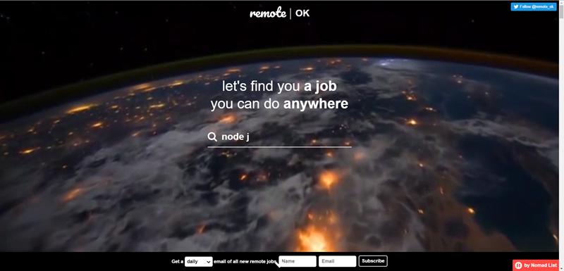 Remote Jobs Post