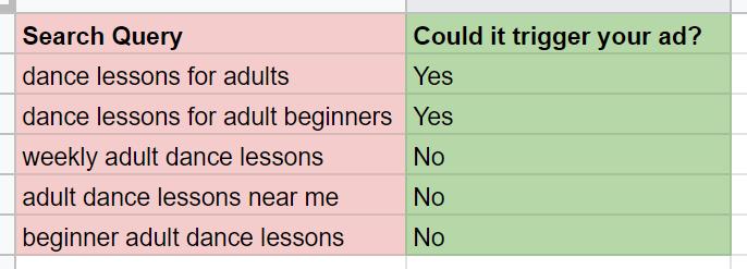 negative-keywords-phrase-match-query-examples