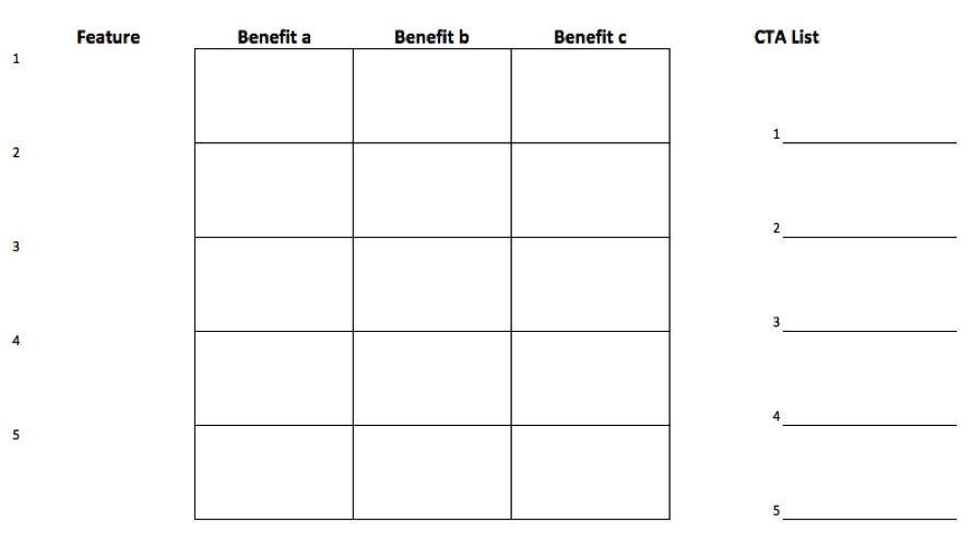 Feature Benefit Matrix