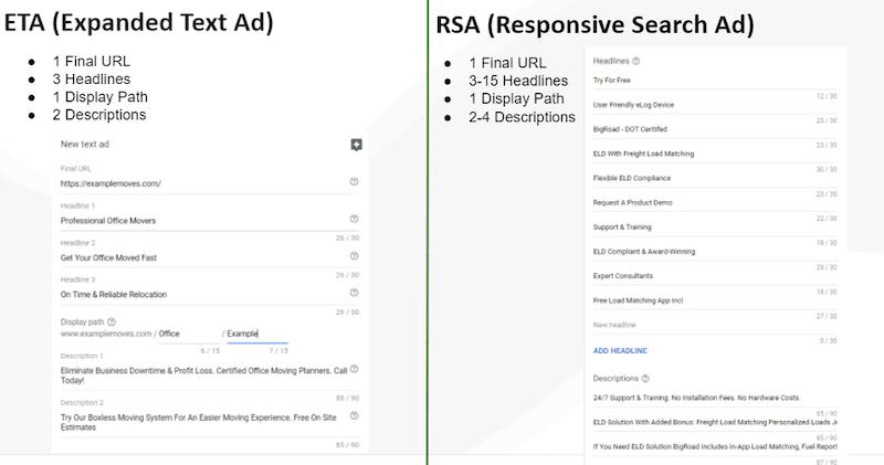 RSA-defaut-google-ads-rsa-vs-eta