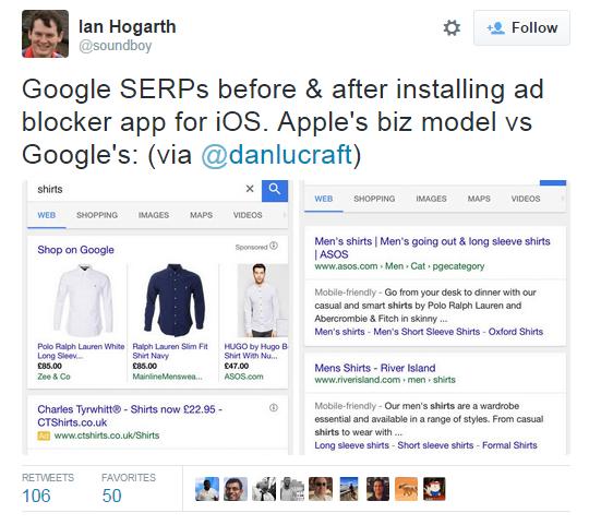 ad blockers impact