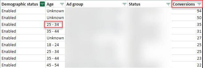 adwords conversion data segmented by demographic
