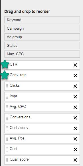 adwords custom column to help uncover high value keywords