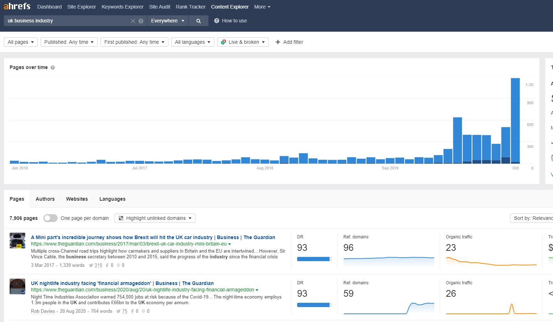 link building strategies using ahrefs content explorer