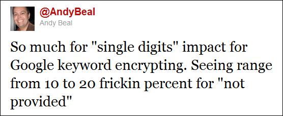 keyword encryption