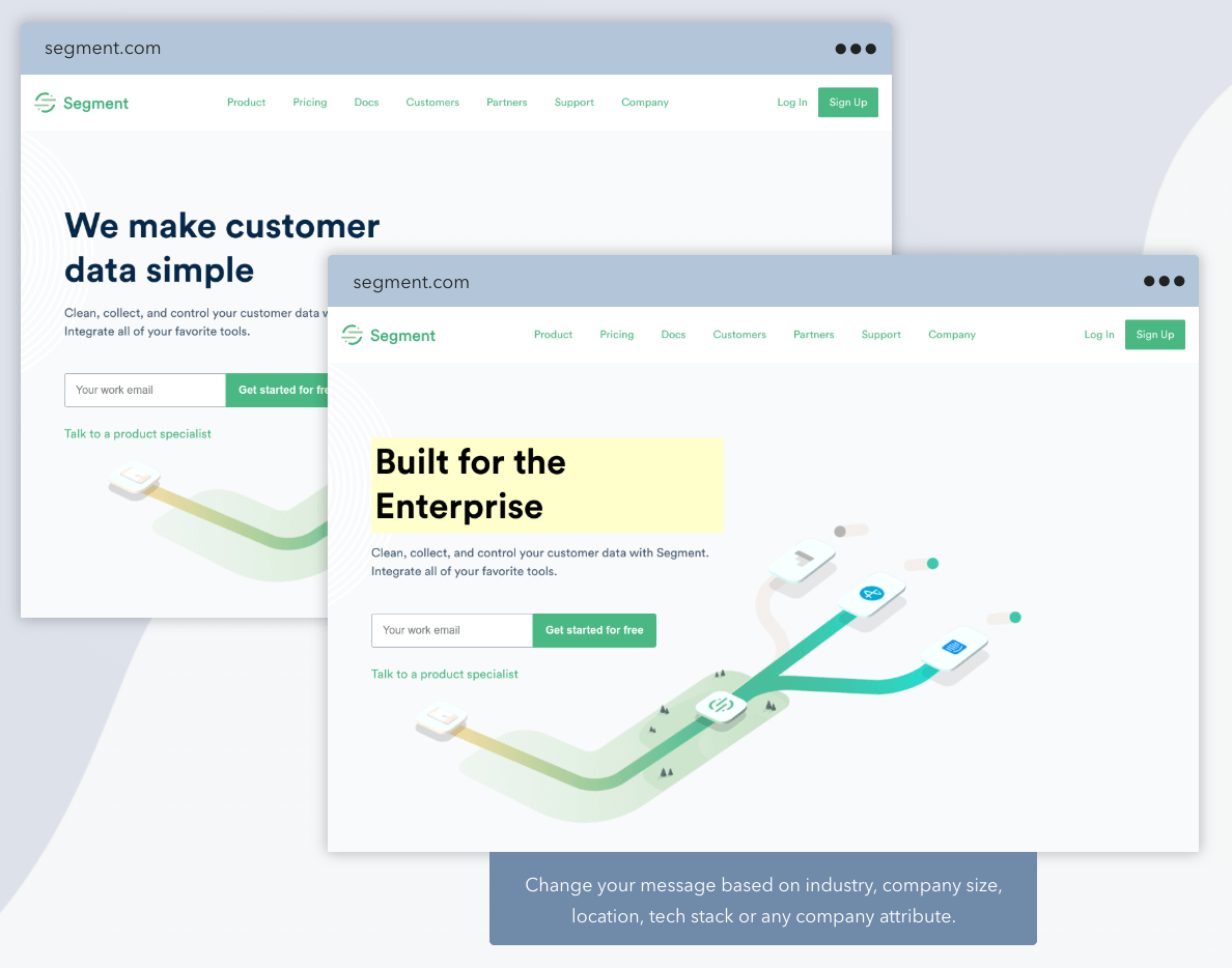 b2b marketing strategies using clearbit to customize homepage