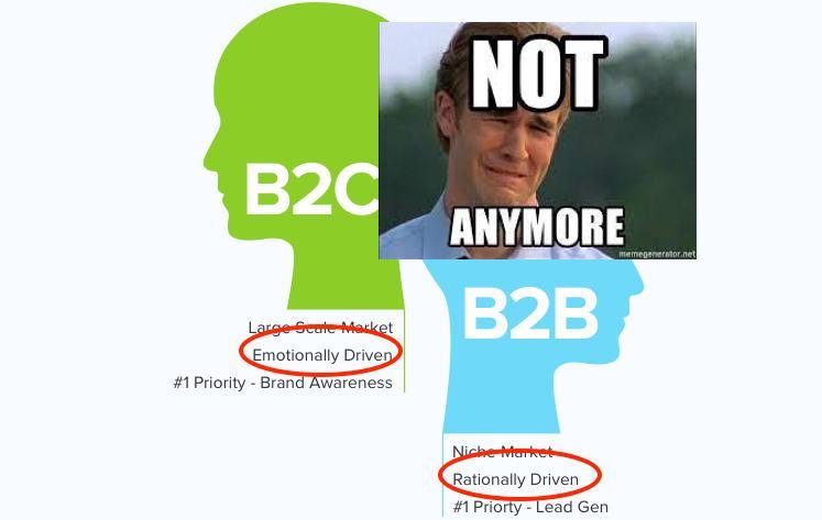 b2b marketing strategies now use emotion
