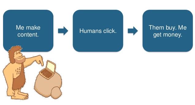 Benefits of content marketing Rand Fishkin caveman