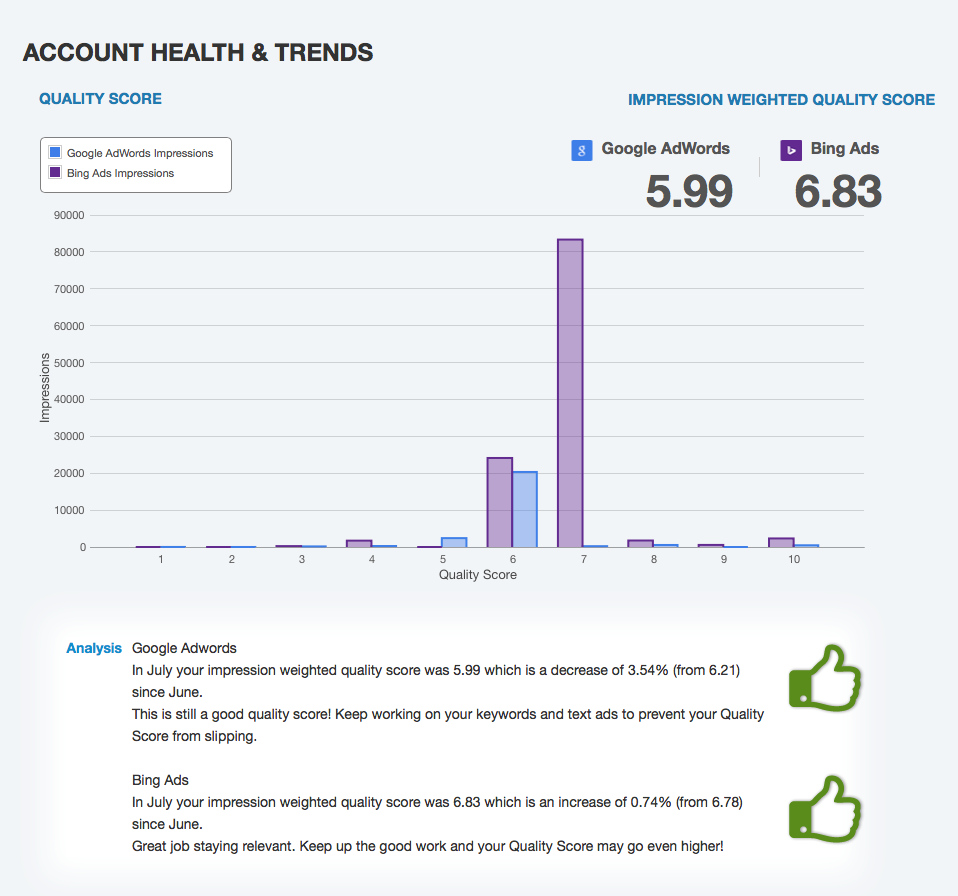 Bing Account Health