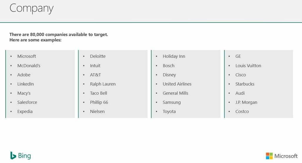 Bing Ads LinkedIn profile targeting by company