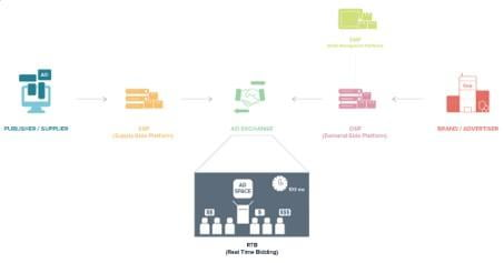 cannabis marketing programmatic advertising map