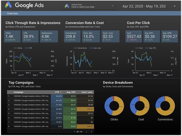 Google Data Studio overview