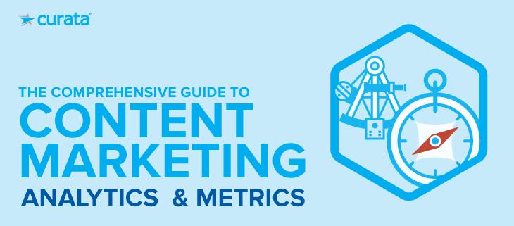 Content marketing analytics Curata report