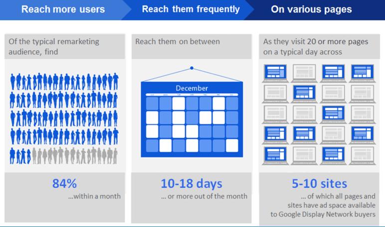 Content remarketing concept illustration