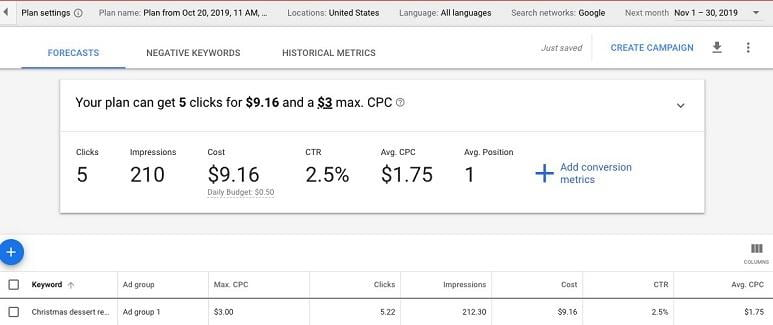 Google's Keyword Research Planner