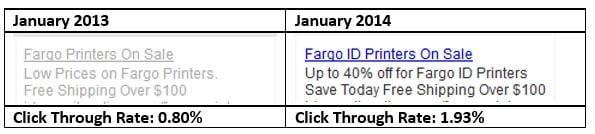 CTR Fargo Printers