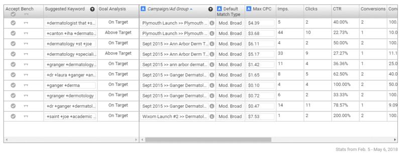 view of adding keywords via 20MWW