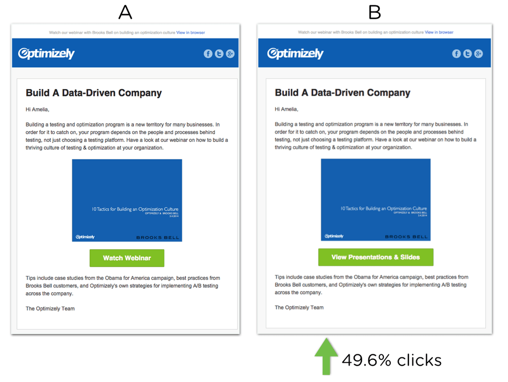 Demand generation optimize email campaigns