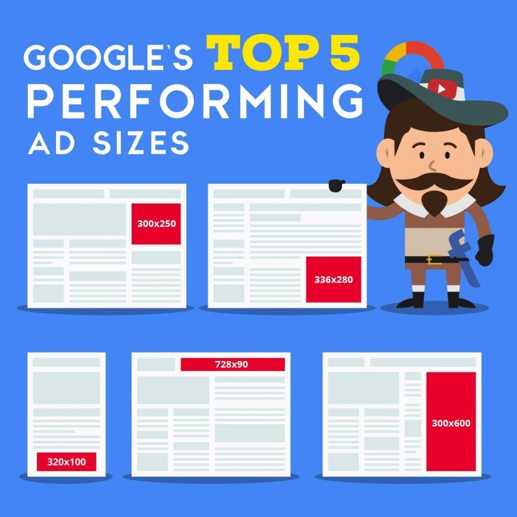 top-5-performing-ad-sizes-design-principles