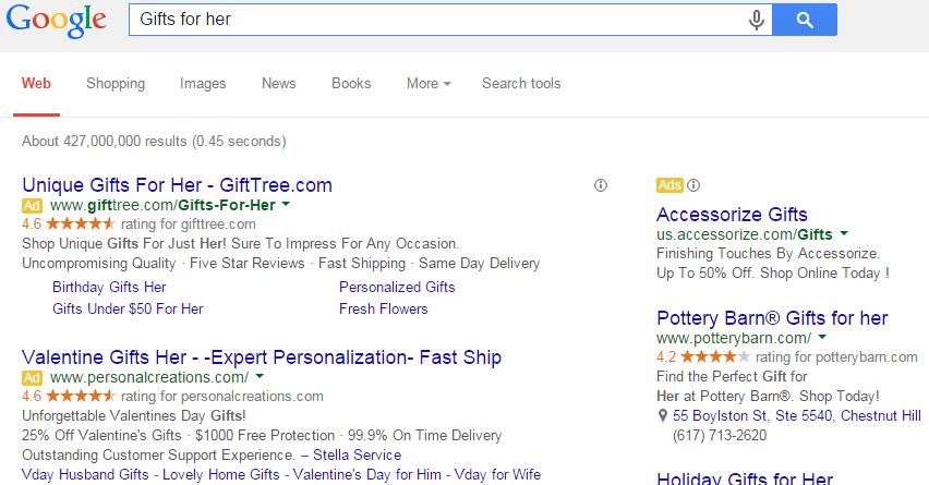 E-commerce PPC transactional users
