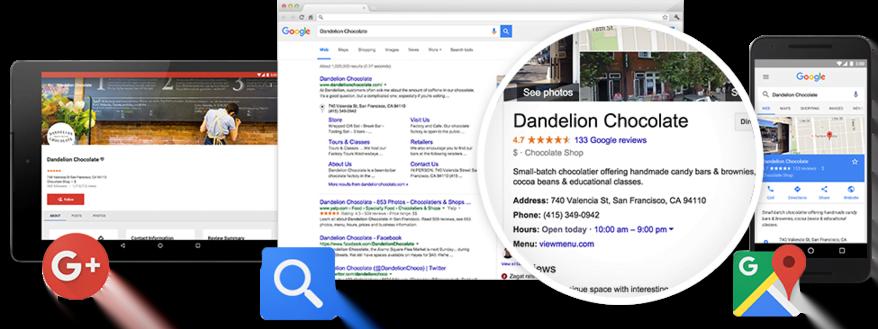 Etsy marketing Google My Business