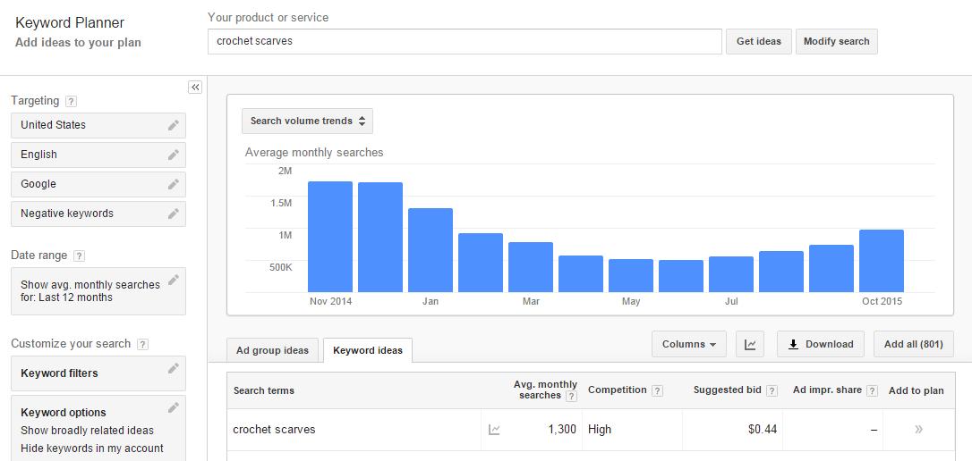 Etsy marketing keyword research keyword planner