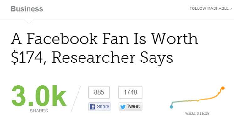 Facebok fans worth $174