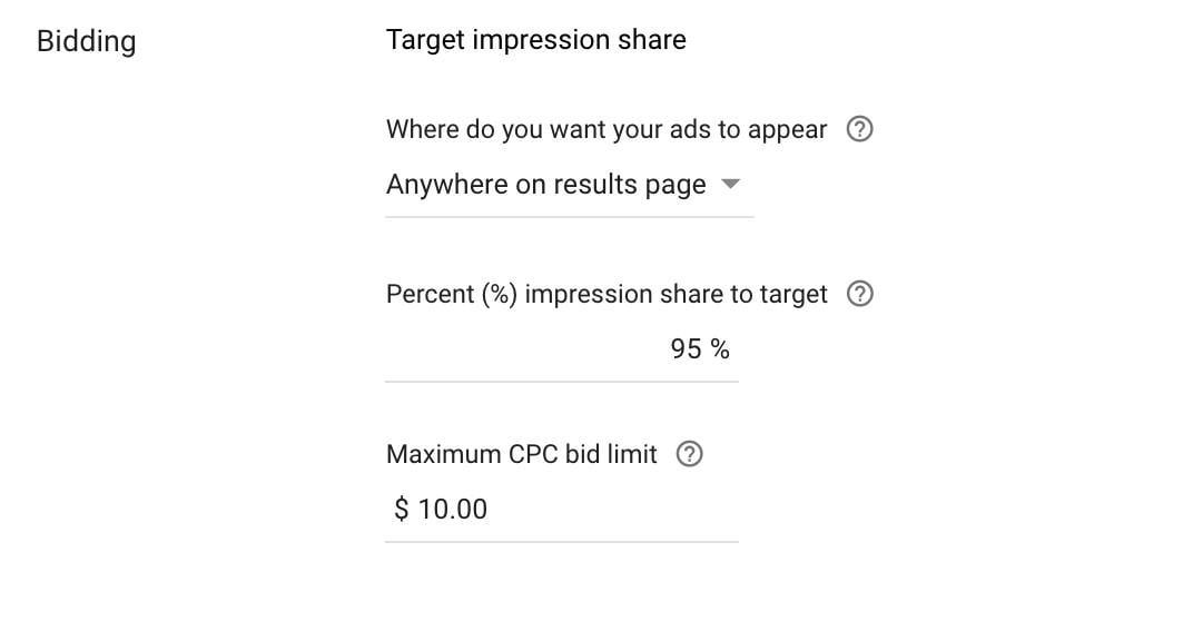 Target Impression Share