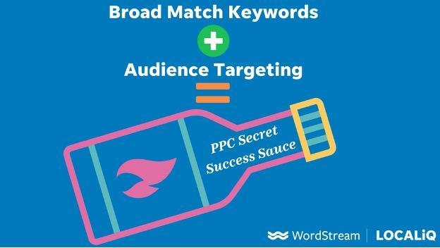 google ads broad match + audience targeting = bottle labeled ppc secret success sauce