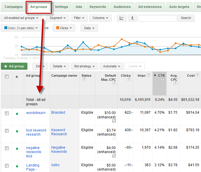 ad-groups-google-ads-scripts