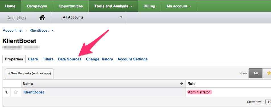 Google Analytics Data Sources