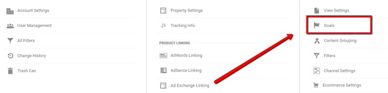 google analytics custom event tracking goals tab