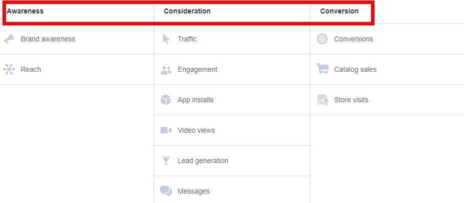 Google Facebook Perfect Pair Funnel