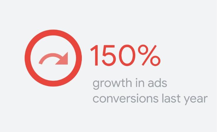 Google Marketing Live 2018 Conversions