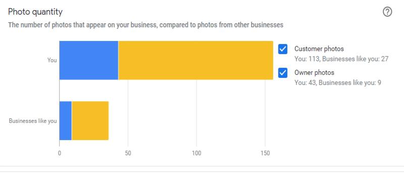 google-my-business-photo-quantity