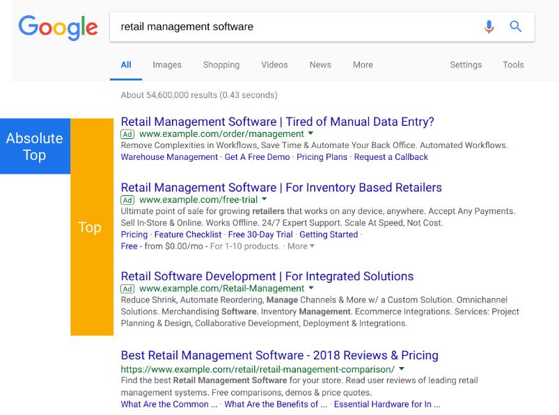 google-sunsets-average-position-desktop-serp