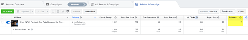 high facebook relevance score